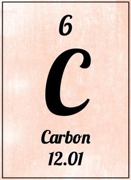 Element Poster - Carbon (Pink)