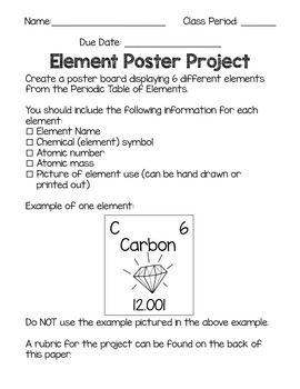 Element Poster Project