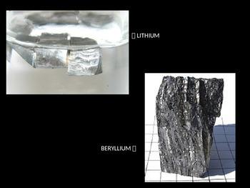"Element PowerPoint for ""Materials Matter"" Unit"