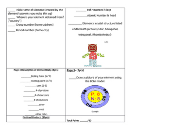 Periodic Table Element Project - Element Baby Book