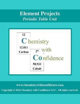 Element Projects