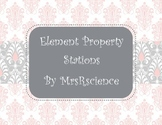 Element Properties Lab