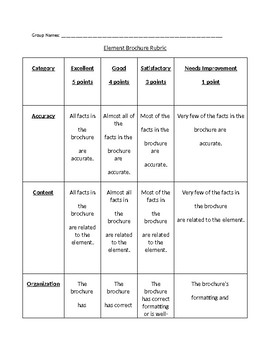 Element Research & Rubric