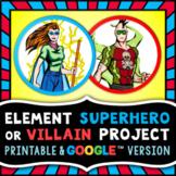 Element Superhero Project - Research Project - Chemistry D