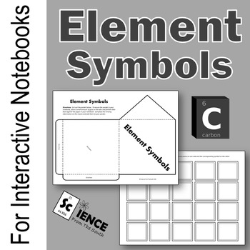 Element Symbols for Interactive Noteboooks and More