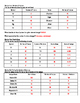 Element and Isotopes Worksheet
