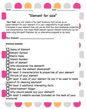 """Periodic Table: """"Buy My Element""""! Inquiry Project"""