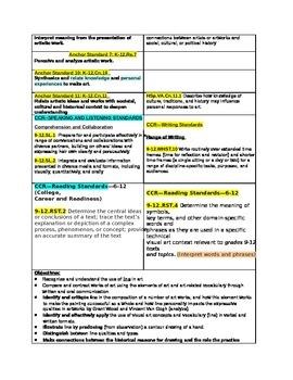 Element of Art--Line--Lesson--Includes Handouts, Image Ex.; Standards;Objectives
