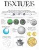 Element of Art Texture Worksheet: Visual Art In Class Activity