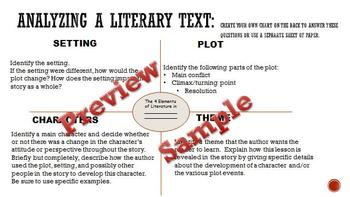 Element of Literature Analysis Chart
