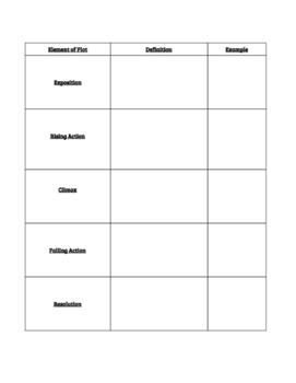 Element of Plot Definition Chart