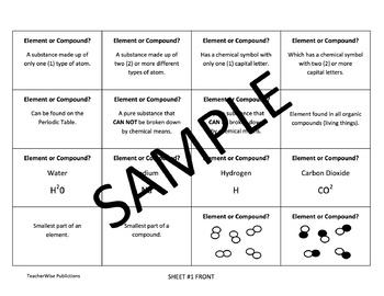Element or Compound Cards: Differentiate Between