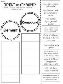 Element or Compound? Cut and Paste Sorting Activity