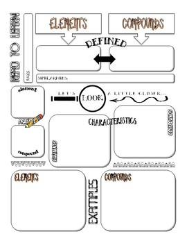 Element versus Compound Graphic Organizer