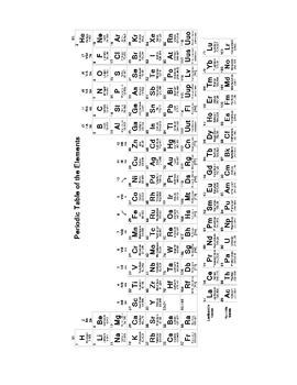 Elemental Scrabble