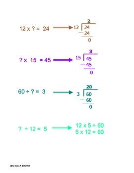 Elementary Algebra