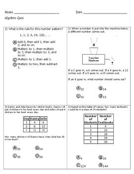 Elementary Algebra Test/Quiz