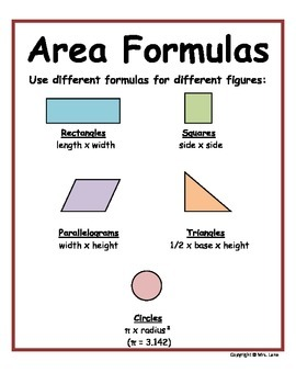 Elementary Area & Perimeter Posters