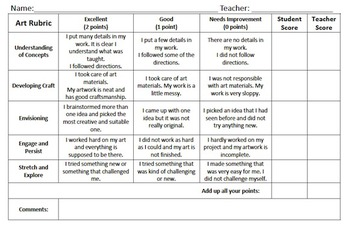 Elementary Art Assessment Rubric