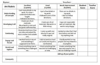 Elementary Art Assessment Rubric