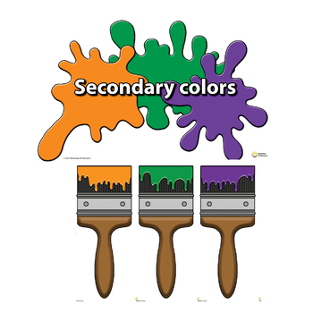 Color Families Paintbrushes Primary, Secondary, Neutral colors