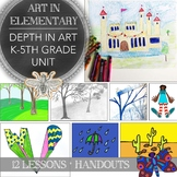 Distance Learning Elementary Art Creating Depth in Art K-5