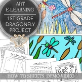 Elementary Art Distance Learning Pack, 1st Grade for Coronavirus or Snow Days