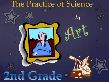 Elementary Art Lessons & Presentation Second: Dali & Practice of Science in Art