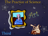Elementary Art Lessons & Presentation Third: Dali & Practice of Science in Art