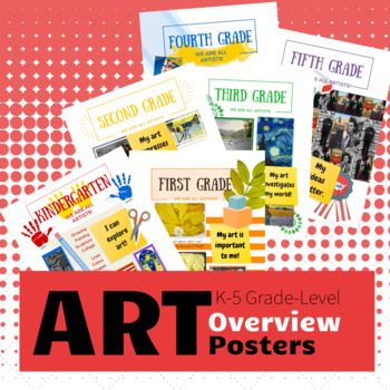 Elementary Art Overview Posters - Grades K-5