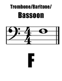 Elementary Band 5 Note Review Notes and Fingerings