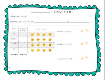 Elementary Behavior Chart