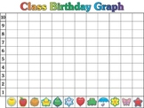 Elementary Birthday Graph
