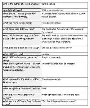 Elementary Book Quiz Set #2 (20 Quizzes)