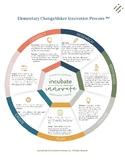 Elementary ChangeMaker Innovation Process ™