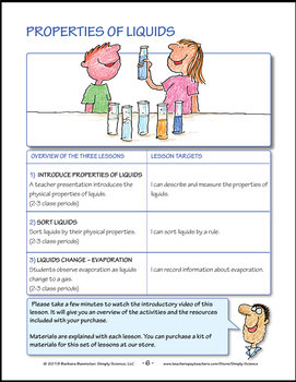 Elementary Chemistry – Liquids
