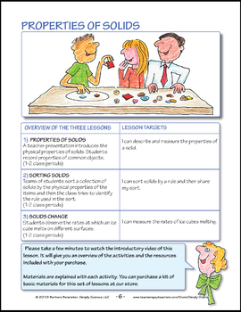 Elementary Chemistry - Solids