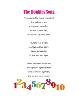 Elementary Curriculum Songs