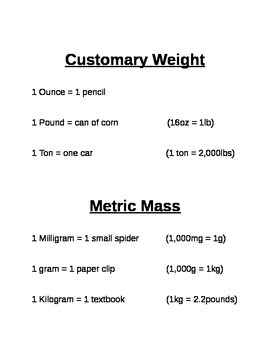 Elementary Customary and Metric Measurement Reference Guide/Chart