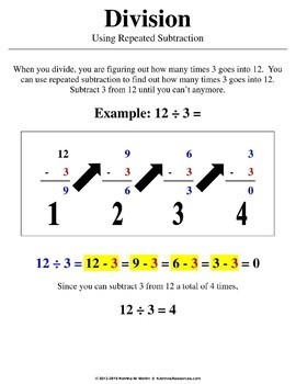 Elementary Division Notes & Examples with Practice