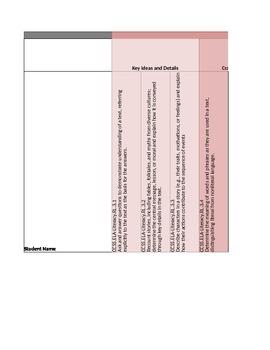 Elementary ELA Common Core Standards in Spreadsheet (Grades 3-5)