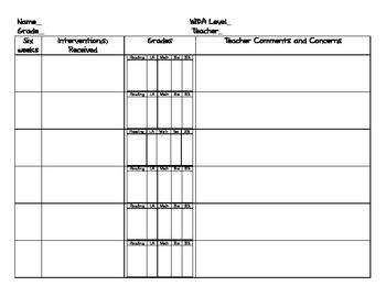 Elementary ELL Data Sheet