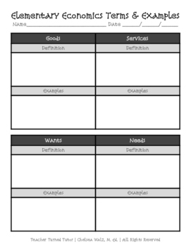 Elementary Economics Terms & Examples