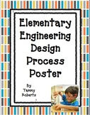 Elementary Engineering Design Process Poster