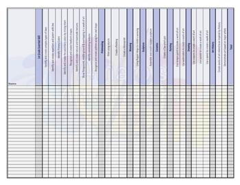 Elementary Essential Skills Rubric 1st-5th