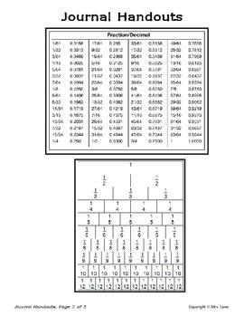 Elementary Fraction Journal Handouts