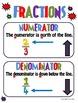 Elementary Fraction Packet (SUPER JAM-PACKED!)