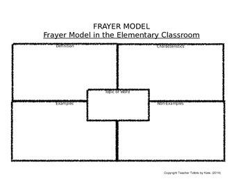Elementary Frayer Model