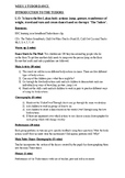 Elementary - Full Dance Scheme of Work and Resources