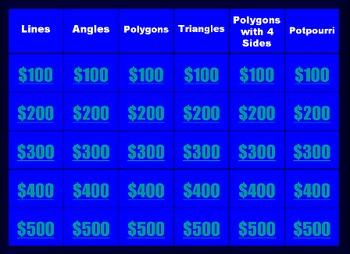 Elementary Geometry Jeopardy Game